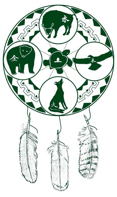 West on the Wheel Acupressure Logo